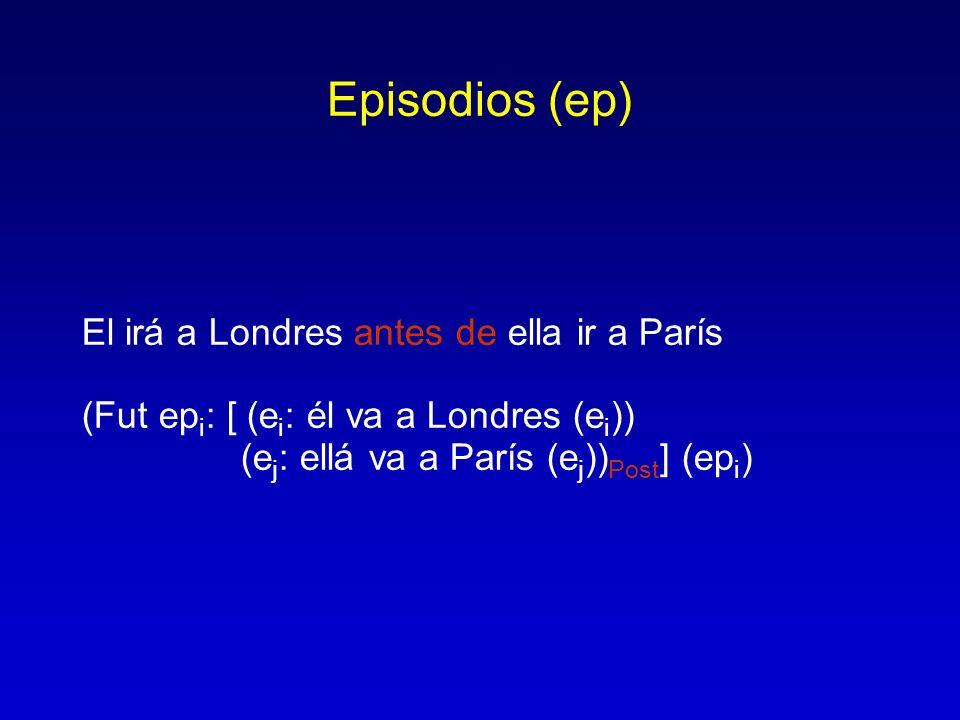 Episodios (ep) El irá a Londres antes de ella ir a París (Fut ep i : [ (e i : él va a Londres (e i )) (e j : ellá va a París (e j )) Post ] (ep i )
