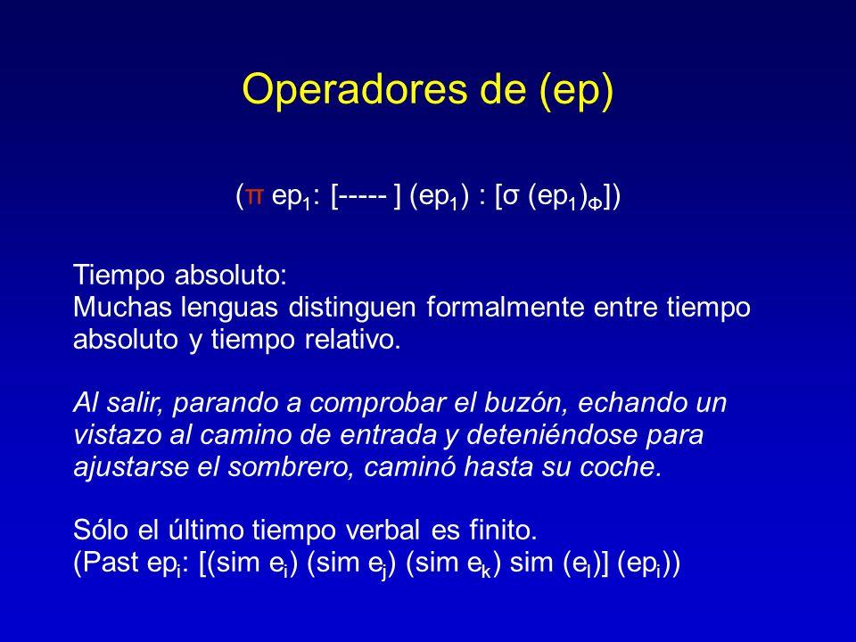 Operadores de (ep) (π ep 1 : [----- ] (ep 1 ) : [σ (ep 1 ) Φ ]) Tiempo absoluto: Muchas lenguas distinguen formalmente entre tiempo absoluto y tiempo