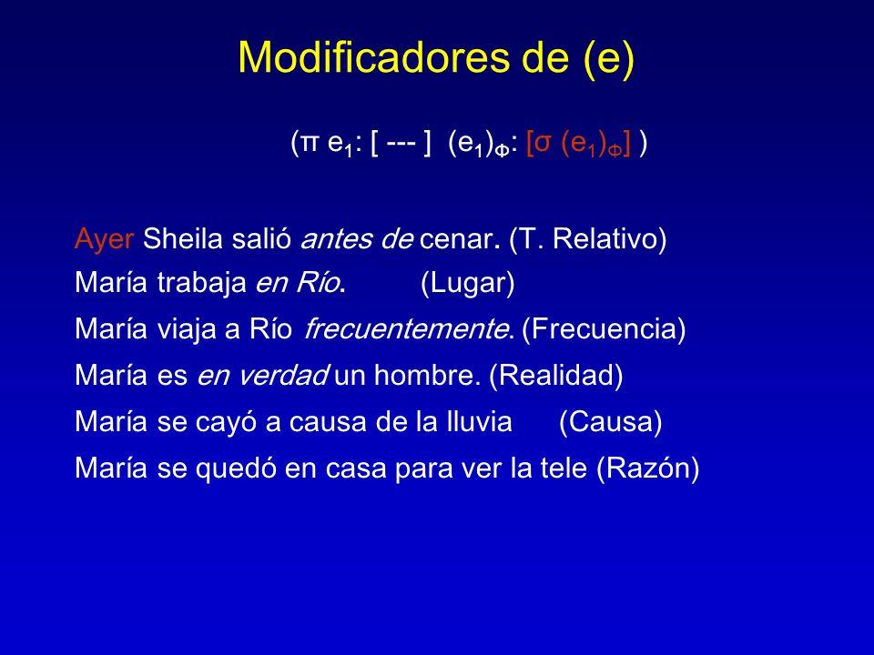Modificadores de (e) (π e 1 : [ --- ] (e 1 ) Φ : [σ (e 1 ) Φ ] ) Ayer Sheila salió antes de cenar. (T. Relativo) María trabaja en Río. (Lugar) María v