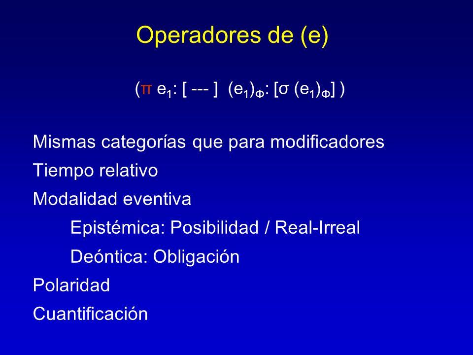 Operadores de (e) (π e 1 : [ --- ] (e 1 ) Φ : [σ (e 1 ) Φ ] ) Mismas categorías que para modificadores Tiempo relativo Modalidad eventiva Epistémica: