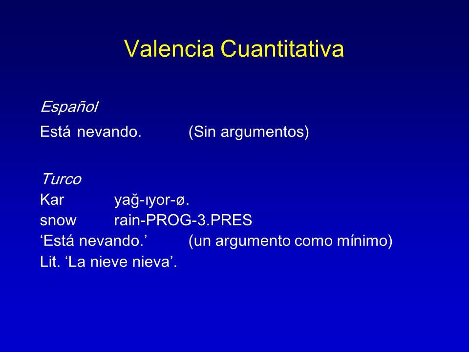Valencia Cuantitativa Español Está nevando.(Sin argumentos) Turco Karyağ-ıyor-ø. snowrain-PROG-3.PRES Está nevando.(un argumento como mínimo) Lit. La
