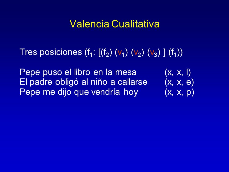 Valencia Cualitativa Tres posiciones (f 1 : [(f 2 ) (v 1 ) (v 2 ) (v 3 ) ] (f 1 )) Pepe puso el libro en la mesa (x, x, l) El padre obligó al niño a c