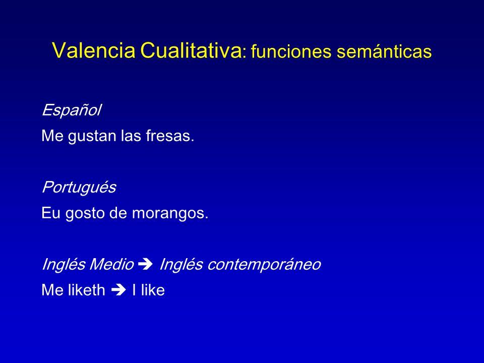 Valencia Cualitativa : funciones semánticas Español Me gustan las fresas. Portugués Eu gosto de morangos. Inglés Medio Inglés contemporáneo Me liketh