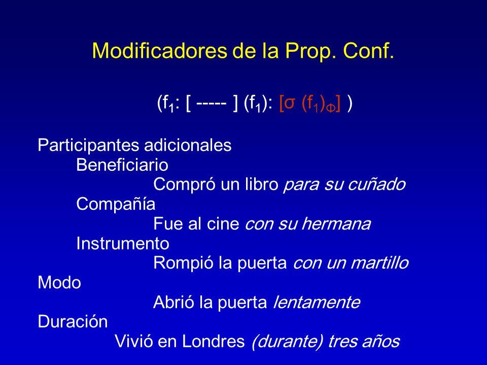 Modificadores de la Prop. Conf. (f 1 : [ ----- ] (f 1 ): [σ (f 1 ) Φ ] ) Participantes adicionales Beneficiario Compró un libro para su cuñado Compañí