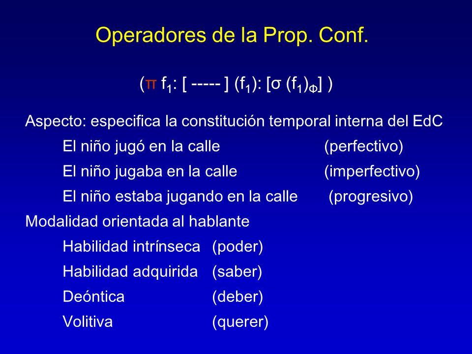 Operadores de la Prop. Conf. (π f 1 : [ ----- ] (f 1 ): [σ (f 1 ) Φ ] ) Aspecto: especifica la constitución temporal interna del EdC El niño jugó en l