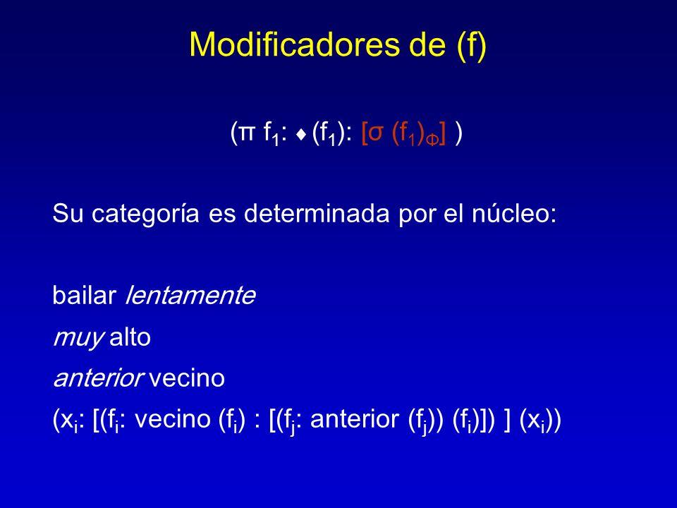Modificadores de (f) (π f 1 : (f 1 ): [σ (f 1 ) Φ ] ) Su categoría es determinada por el núcleo: bailar lentamente muy alto anterior vecino (x i : [(f