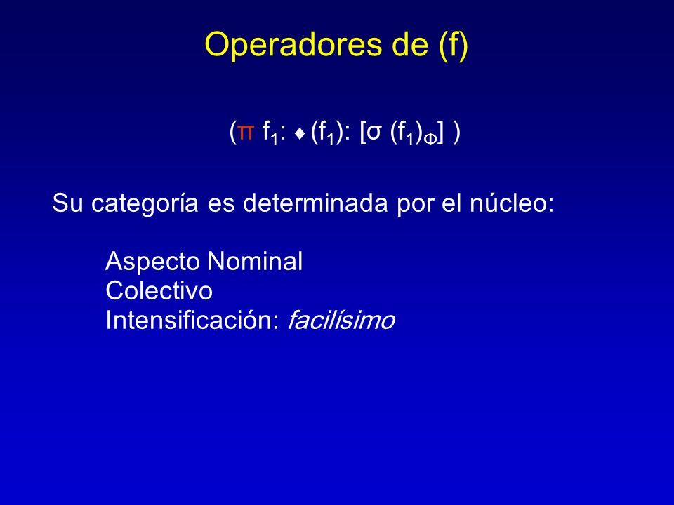 Operadores de (f) (π f 1 : (f 1 ): [σ (f 1 ) Φ ] ) Su categoría es determinada por el núcleo: Aspecto Nominal Colectivo Intensificación: facilísimo