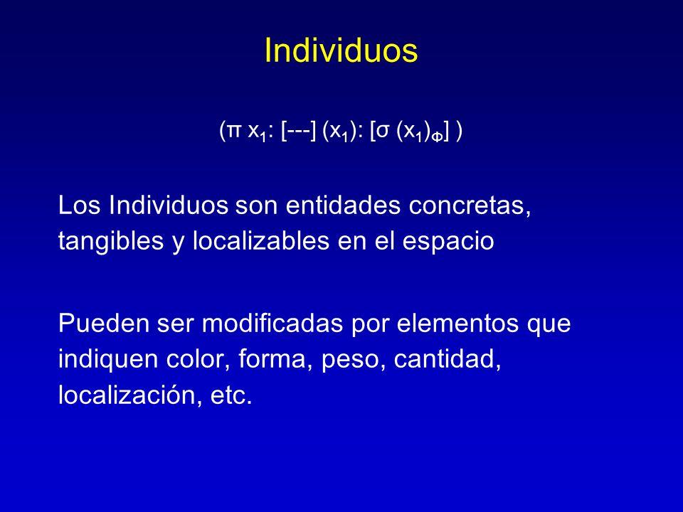 Individuos (π x 1 : [---] (x 1 ): [σ (x 1 ) Φ ] ) Los Individuos son entidades concretas, tangibles y localizables en el espacio Pueden ser modificada