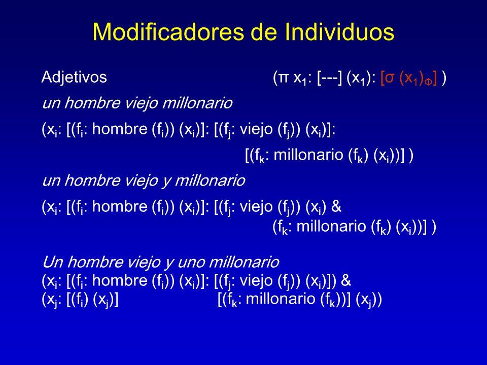 Modificadores de Individuos Adjetivos(π x 1 : [---] (x 1 ): [σ (x 1 ) Φ ] ) un hombre viejo millonario (x i : [(f i : hombre (f i )) (x i )]: [(f j :