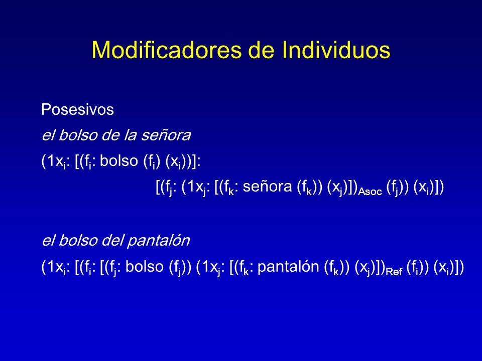 Modificadores de Individuos Posesivos el bolso de la señora (1x i : [(f i : bolso (f i ) (x i ))]: [(f j : (1x j : [(f k : señora (f k )) (x j )]) Aso