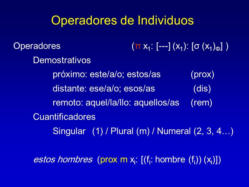 Operadores de Individuos Operadores (π x 1 : [---] (x 1 ): [σ (x 1 ) Φ ] ) Demostrativos próximo: este/a/o; estos/as (prox) distante: ese/a/o; esos/as