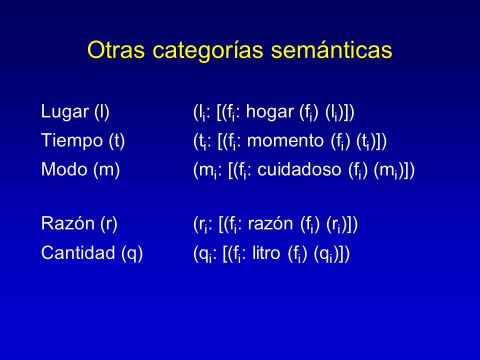 Otras categorías semánticas Lugar (l)(l i : [(f i : hogar (f i ) (l i )]) Tiempo (t) (t i : [(f i : momento (f i ) (t i )]) Modo (m) (m i : [(f i : cu