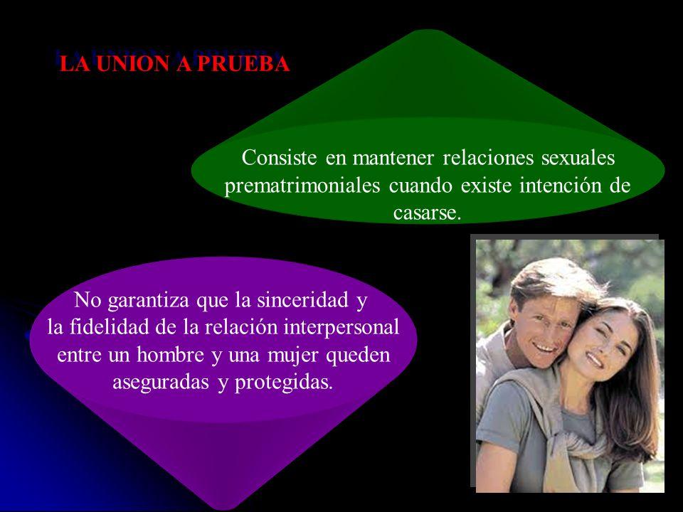 LA UNION DE HECHO Cuando el hombre y la mujer se niegan a dar forma jurídica y pública a una unión que implica la intimidad sexual. Situaciones distin