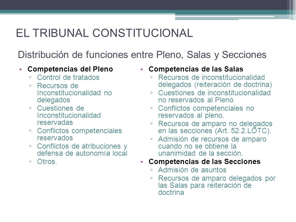 Distribución de funciones entre Pleno, Salas y Secciones Competencias del Pleno Control de tratados Recursos de Inconstitucionalidad no delegados Cues