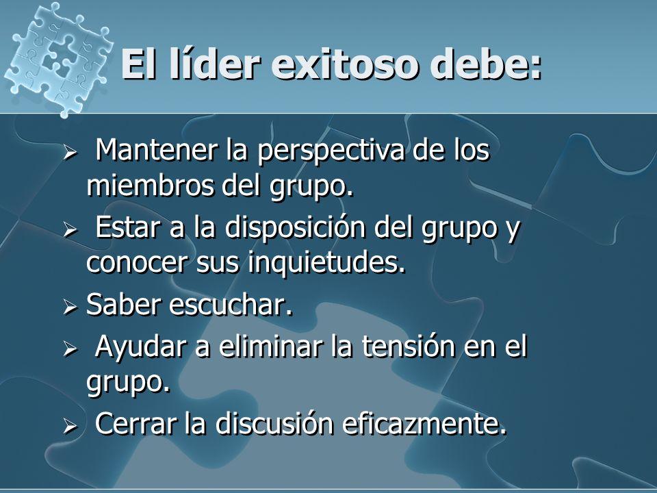 El líder exitoso debe: Mantener la perspectiva de los miembros del grupo. Estar a la disposición del grupo y conocer sus inquietudes. Saber escuchar.