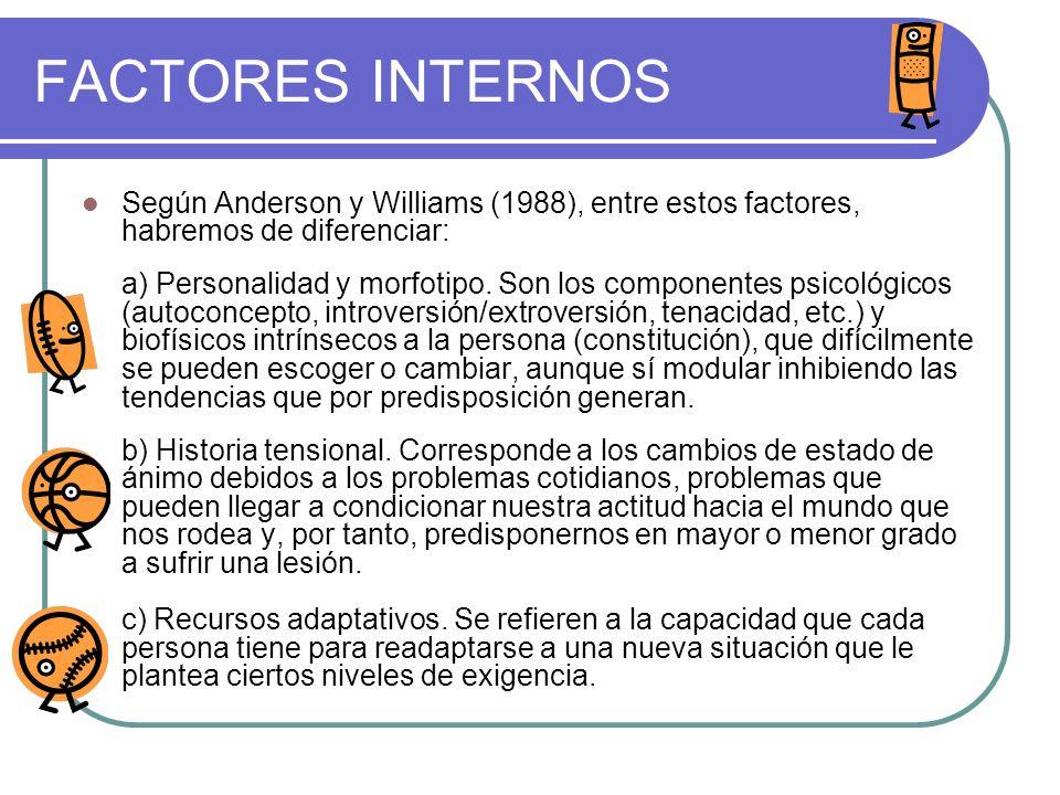 FACTORES INTERNOS Según Anderson y Williams (1988), entre estos factores, habremos de diferenciar: a) Personalidad y morfotipo. Son los componentes ps