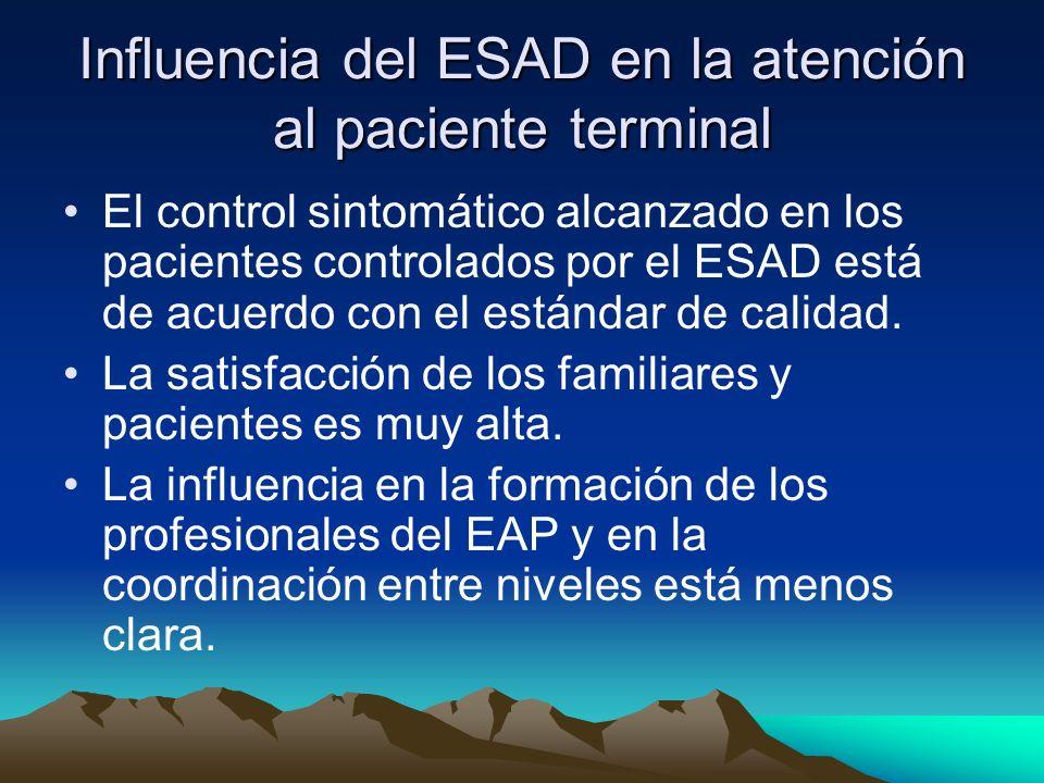 Influencia del ESAD en la atención al paciente terminal El control sintomático alcanzado en los pacientes controlados por el ESAD está de acuerdo con