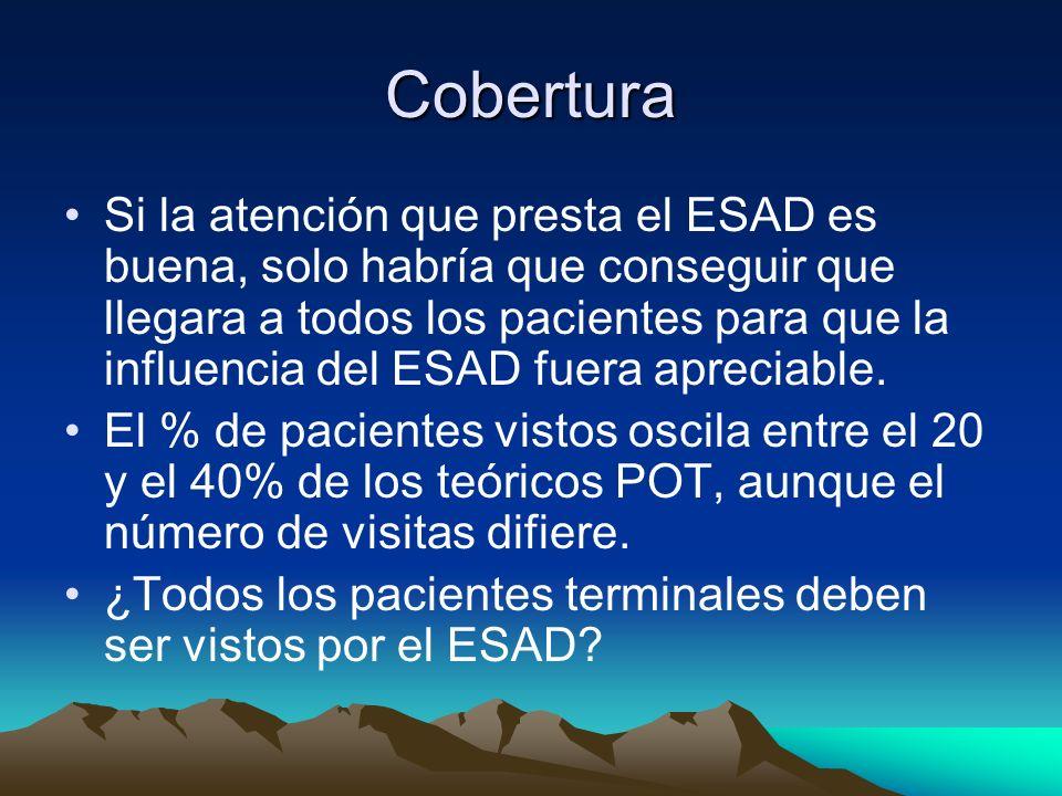 Cobertura Si la atención que presta el ESAD es buena, solo habría que conseguir que llegara a todos los pacientes para que la influencia del ESAD fuer