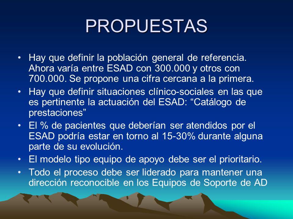 PROPUESTAS Hay que definir la población general de referencia. Ahora varía entre ESAD con 300.000 y otros con 700.000. Se propone una cifra cercana a