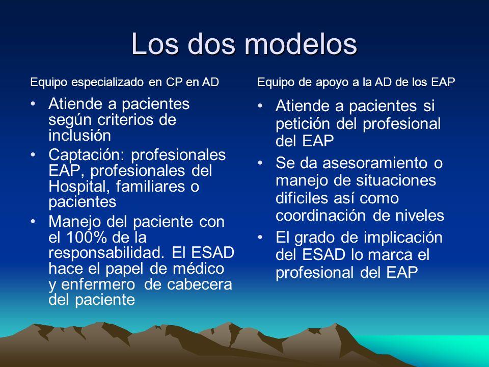 Los dos modelos Atiende a pacientes según criterios de inclusión Captación: profesionales EAP, profesionales del Hospital, familiares o pacientes Mane