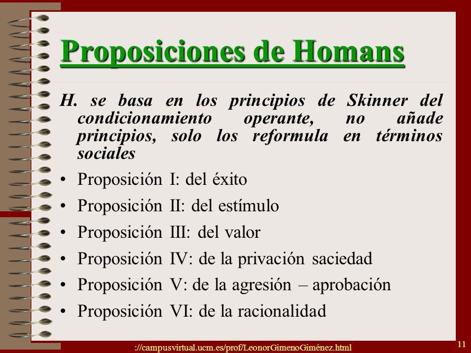 ://campusvirtual.ucm.es/prof/LeonorGimenoGiménez.html 11 Proposiciones de Homans H. se basa en los principios de Skinner del condicionamiento operante