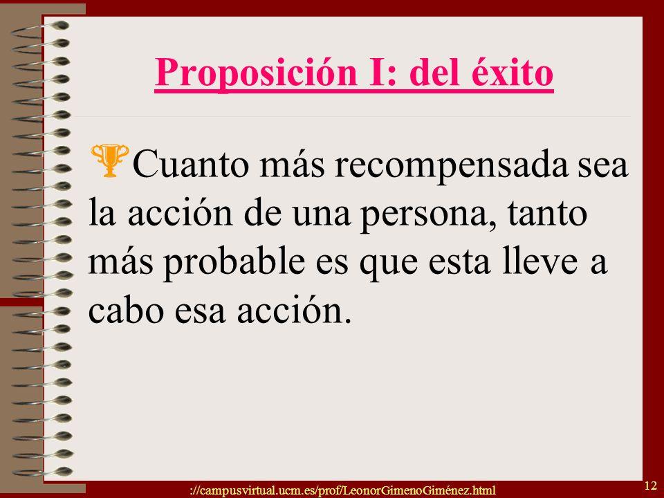 ://campusvirtual.ucm.es/prof/LeonorGimenoGiménez.html 12 Proposición I: del éxito Cuanto más recompensada sea la acción de una persona, tanto más prob