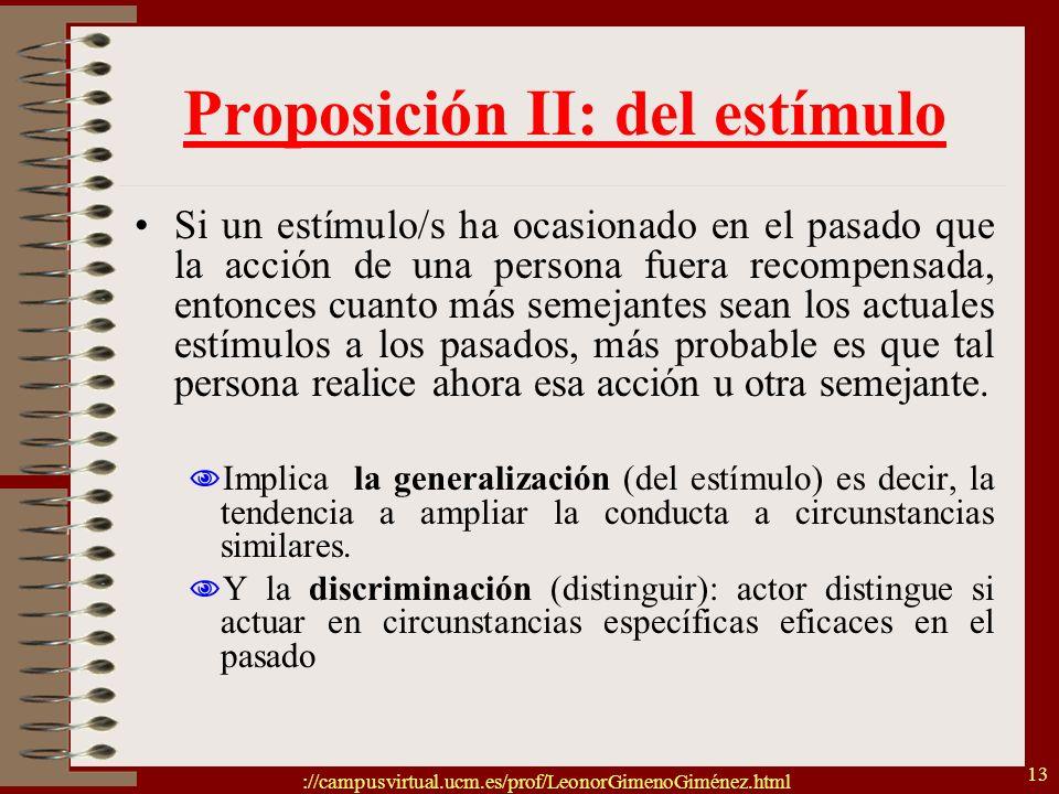 ://campusvirtual.ucm.es/prof/LeonorGimenoGiménez.html 13 Proposición II: del estímulo Si un estímulo/s ha ocasionado en el pasado que la acción de una