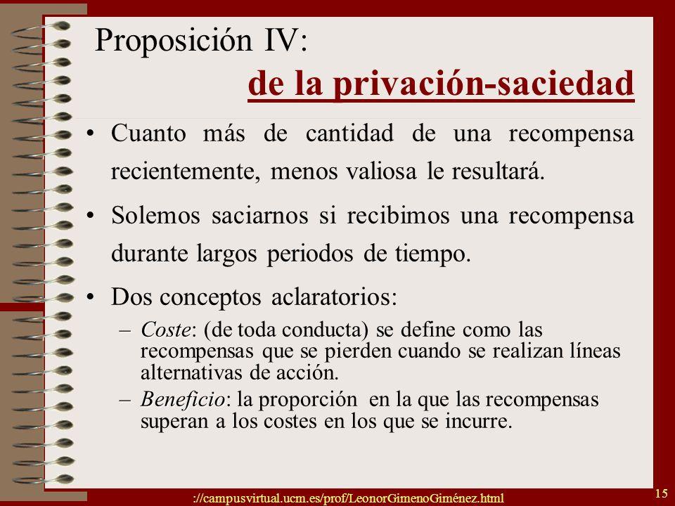 ://campusvirtual.ucm.es/prof/LeonorGimenoGiménez.html 15 Proposición IV: de la privación-saciedad Cuanto más de cantidad de una recompensa recientemen