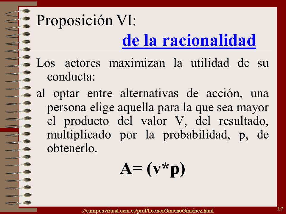 ://campusvirtual.ucm.es/prof/LeonorGimenoGiménez.html 17 Proposición VI: de la racionalidad Losactores maximizan la utilidad de su conducta: al optar