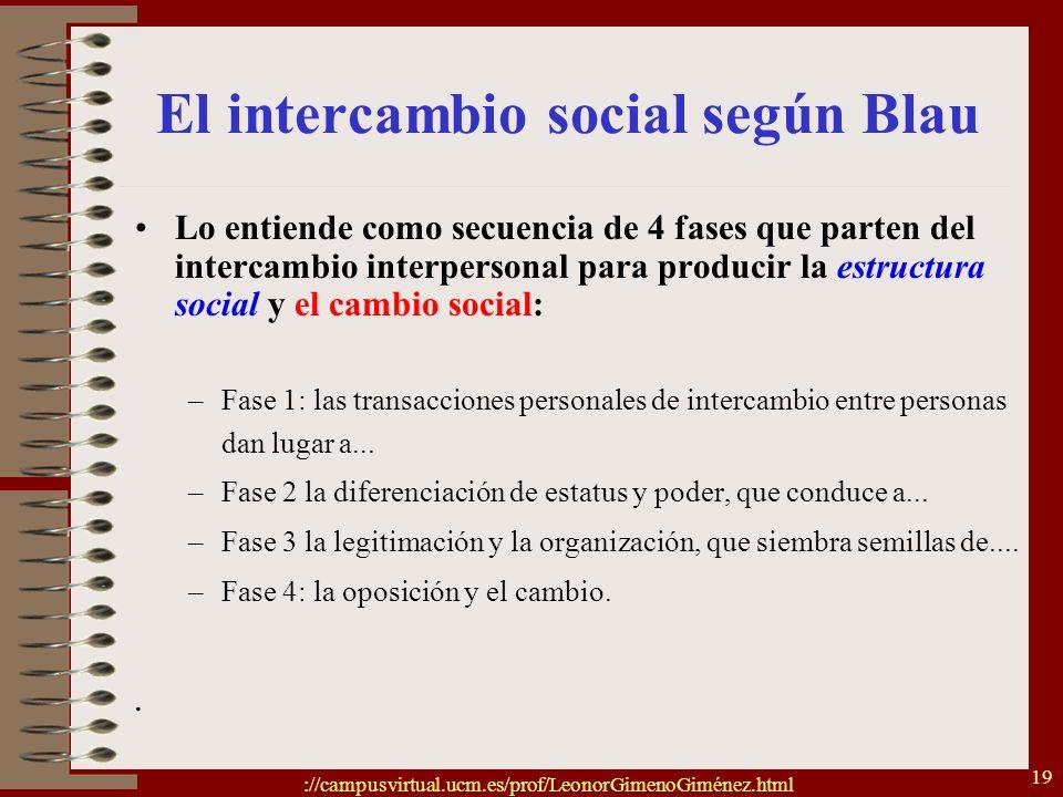 ://campusvirtual.ucm.es/prof/LeonorGimenoGiménez.html 19 El intercambio social según Blau Lo entiende como secuencia de 4 fases que parten del interca