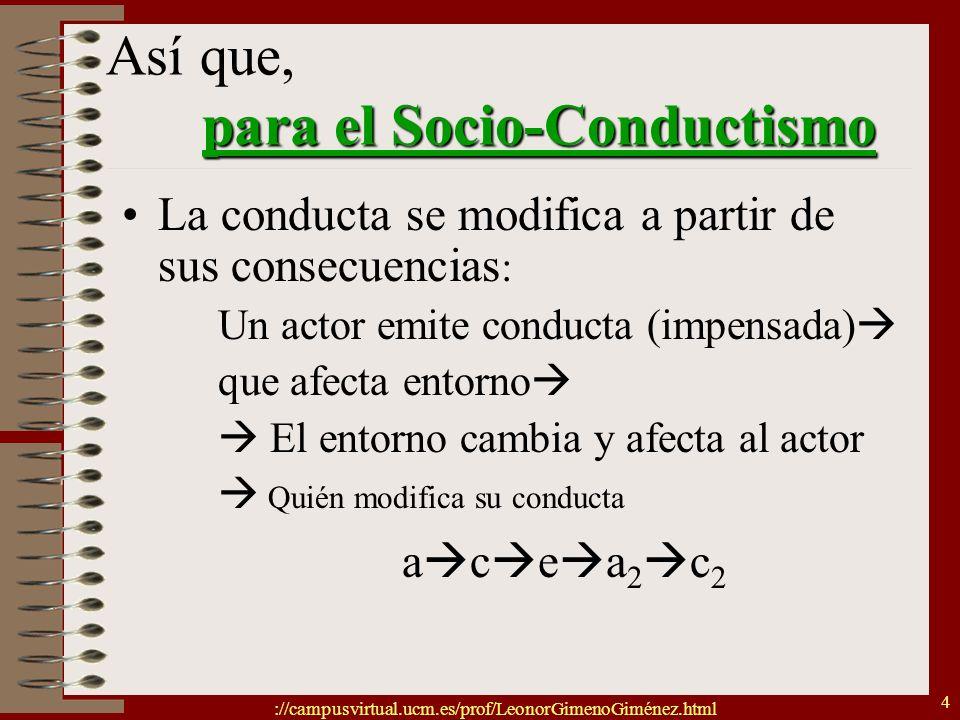 ://campusvirtual.ucm.es/prof/LeonorGimenoGiménez.html 4 para el Socio-Conductismo Así que, para el Socio-Conductismo La conducta se modifica a partir