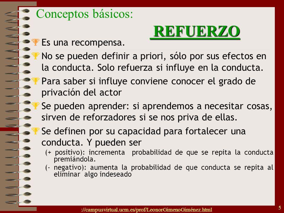 ://campusvirtual.ucm.es/prof/LeonorGimenoGiménez.html 5 REFUERZO Conceptos básicos: REFUERZO Es una recompensa. No se pueden definir a priori, sólo po