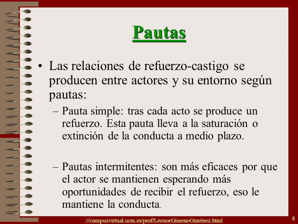 ://campusvirtual.ucm.es/prof/LeonorGimenoGiménez.html 8 Pautas Las relaciones de refuerzo-castigo se producen entre actores y su entorno según pautas: