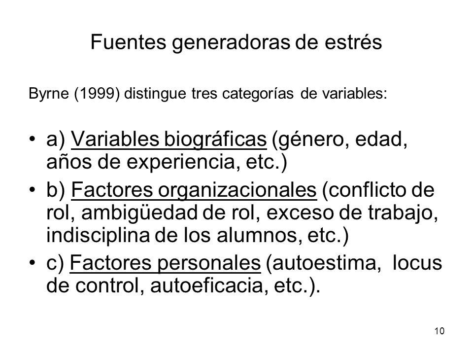 10 Fuentes generadoras de estrés Byrne (1999) distingue tres categorías de variables: a) Variables biográficas (género, edad, años de experiencia, etc.) b) Factores organizacionales (conflicto de rol, ambigüedad de rol, exceso de trabajo, indisciplina de los alumnos, etc.) c) Factores personales (autoestima, locus de control, autoeficacia, etc.).