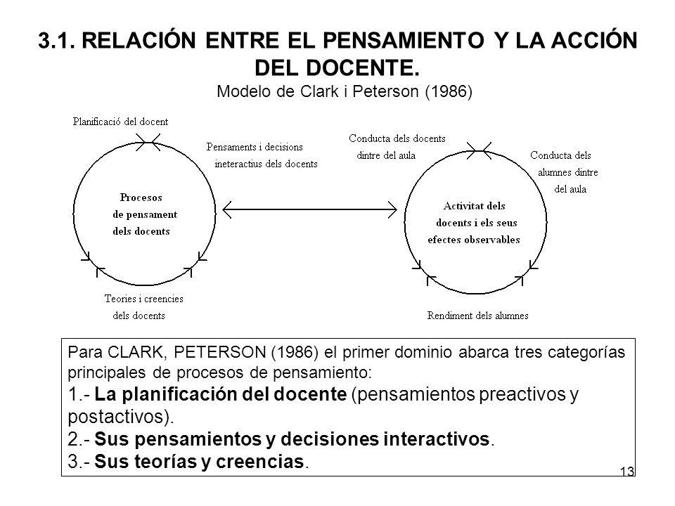 13 3.1.RELACIÓN ENTRE EL PENSAMIENTO Y LA ACCIÓN DEL DOCENTE.