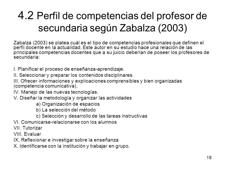19 4.2 Perfil de competencias del profesor de secundaria según Zabalza (2003) Zabalza (2003) se platea cuál es el tipo de competencias profesionales que definen el perfil docente en la actualidad.