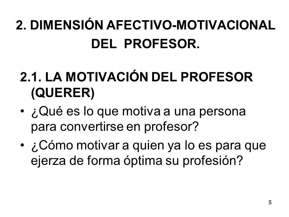 5 2.DIMENSIÓN AFECTIVO-MOTIVACIONAL DEL PROFESOR.