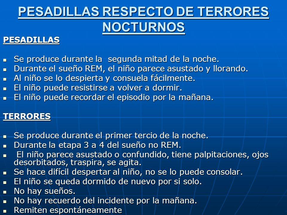 PESADILLAS RESPECTO DE TERRORES NOCTURNOS PESADILLAS Se produce durante la segunda mitad de la noche. Se produce durante la segunda mitad de la noche.