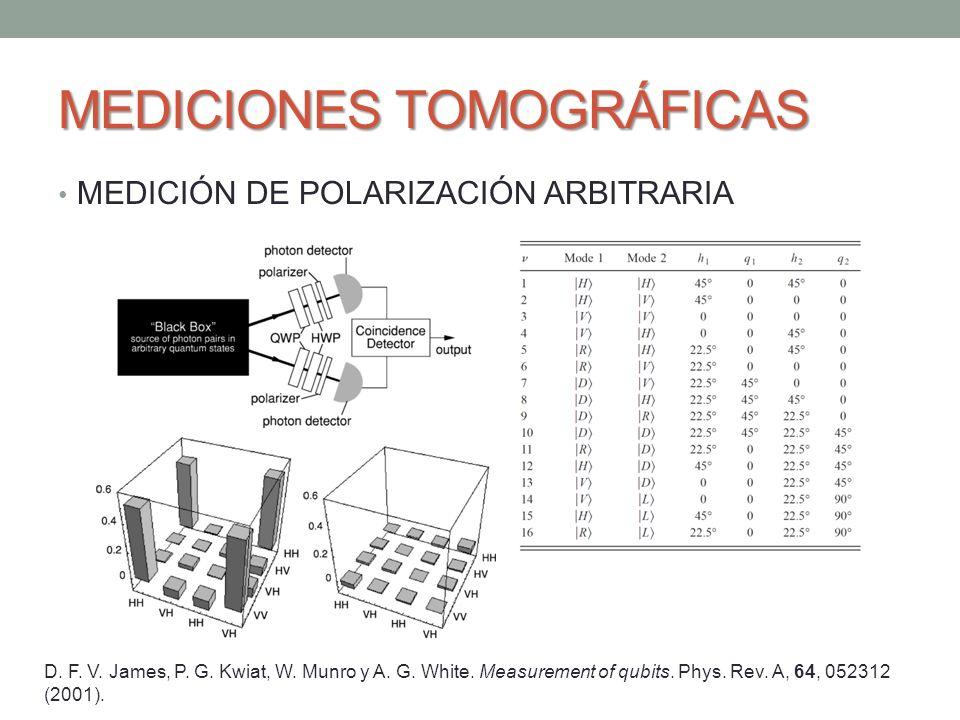MEDICIONES TOMOGRÁFICAS MEDICIÓN DE POLARIZACIÓN ARBITRARIA D. F. V. James, P. G. Kwiat, W. Munro y A. G. White. Measurement of qubits. Phys. Rev. A,