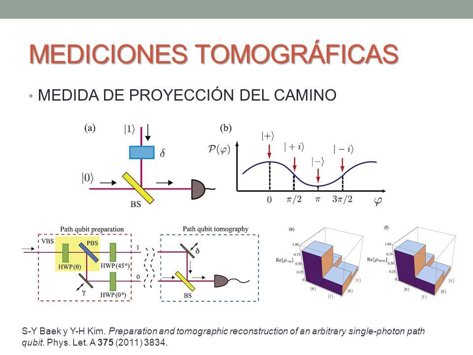 MEDICIONES TOMOGRÁFICAS MEDIDA DE PROYECCIÓN DEL CAMINO S-Y Baek y Y-H Kim. Preparation and tomographic reconstruction of an arbitrary single-photon p