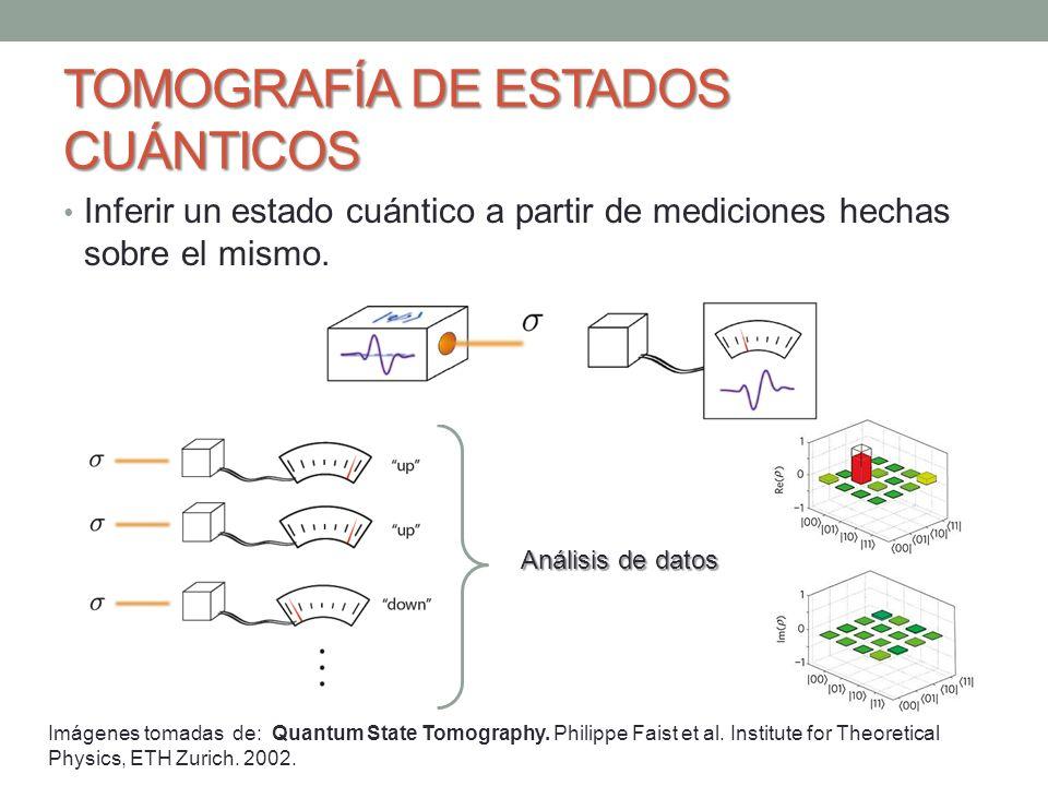 TOMOGRAFÍA DE ESTADOS CUÁNTICOS Inferir un estado cuántico a partir de mediciones hechas sobre el mismo.