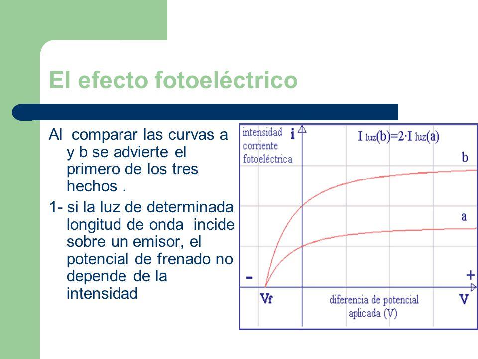 El efecto fotoeléctrico Al comparar las curvas a y b se advierte el primero de los tres hechos. 1- si la luz de determinada longitud de onda incide so