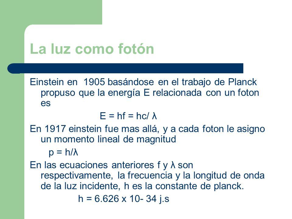 La luz como fotón Einstein en 1905 basándose en el trabajo de Planck propuso que la energía E relacionada con un foton es E = hf = hc/ λ En 1917 einst