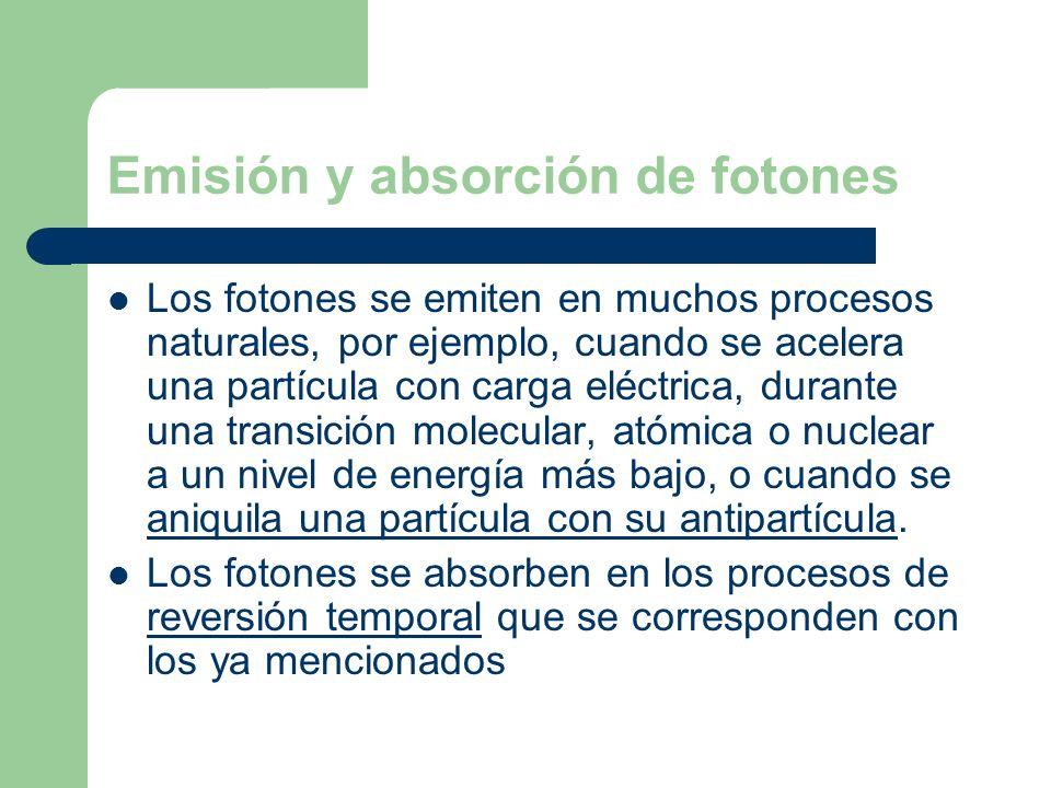 Emisión y absorción de fotones Los fotones se emiten en muchos procesos naturales, por ejemplo, cuando se acelera una partícula con carga eléctrica, d