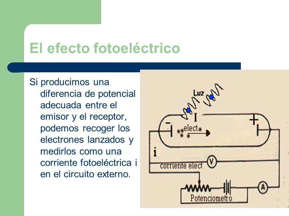 El efecto fotoeléctrico Si producimos una diferencia de potencial adecuada entre el emisor y el receptor, podemos recoger los electrones lanzados y me