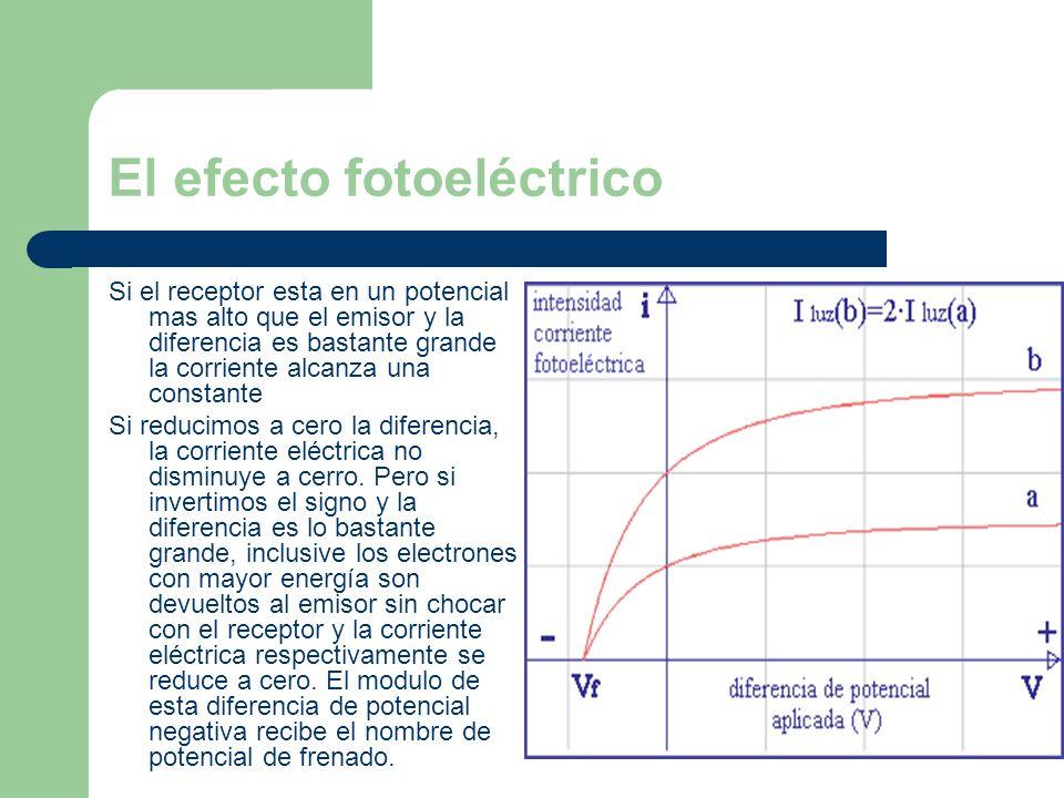 El efecto fotoeléctrico Si el receptor esta en un potencial mas alto que el emisor y la diferencia es bastante grande la corriente alcanza una constan