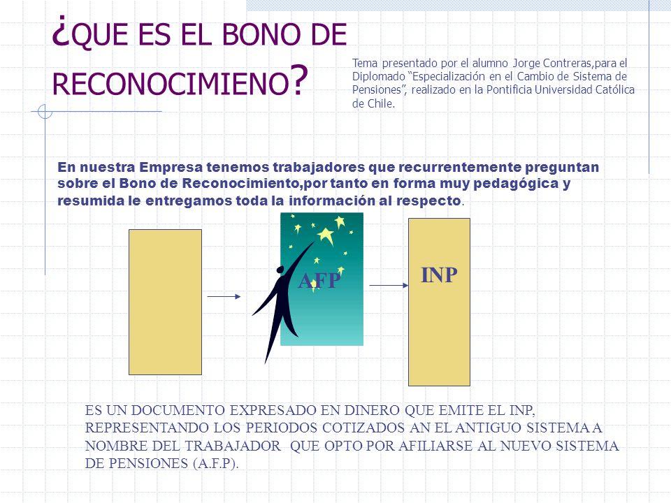 ¿ QUE ES EL BONO DE RECONOCIMIENO ? En nuestra Empresa tenemos trabajadores que recurrentemente preguntan sobre el Bono de Reconocimiento,por tanto en