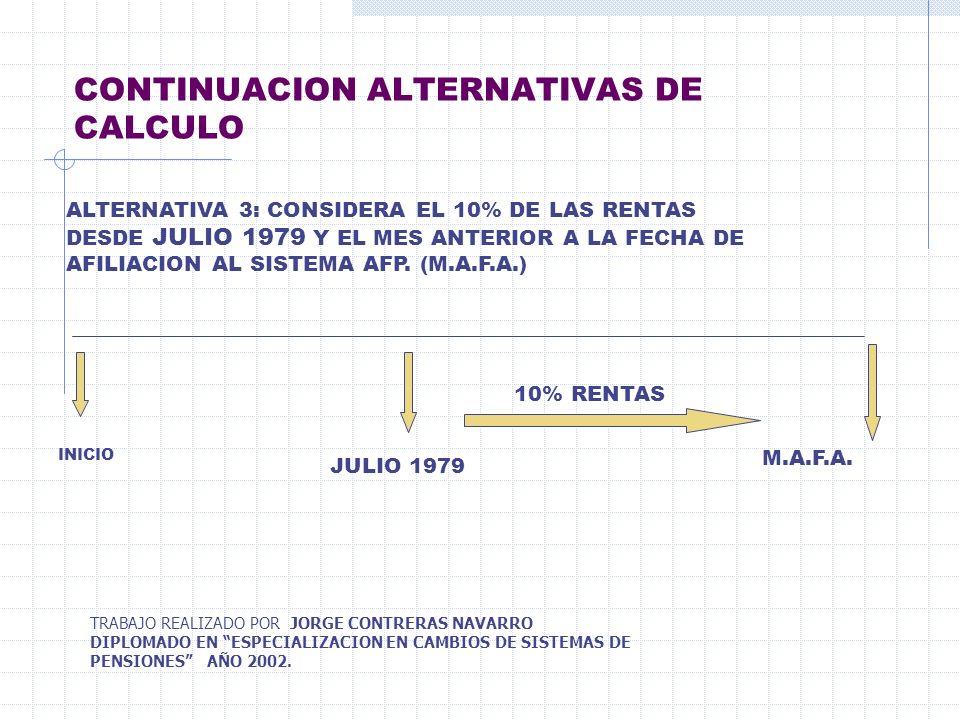 CONTINUACION ALTERNATIVAS DE CALCULO ALTERNATIVA 3: CONSIDERA EL 10% DE LAS RENTAS DESDE JULIO 1979 Y EL MES ANTERIOR A LA FECHA DE AFILIACION AL SIST