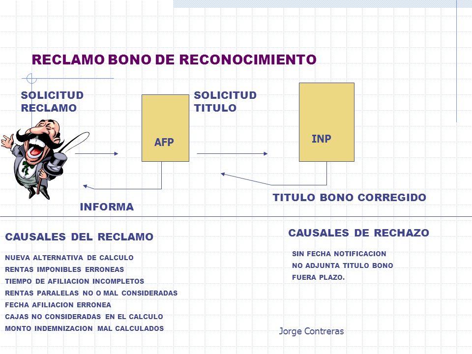RECLAMO BONO DE RECONOCIMIENTO SOLICITUD RECLAMO SOLICITUD TITULO TITULO BONO CORREGIDO INFORMA CAUSALES DEL RECLAMO CAUSALES DE RECHAZO NUEVA ALTERNA