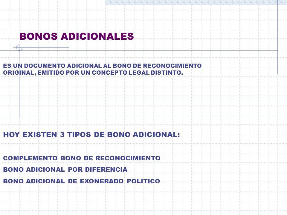 BONOS ADICIONALES ES UN DOCUMENTO ADICIONAL AL BONO DE RECONOCIMIENTO ORIGINAL, EMITIDO POR UN CONCEPTO LEGAL DISTINTO. HOY EXISTEN 3 TIPOS DE BONO AD